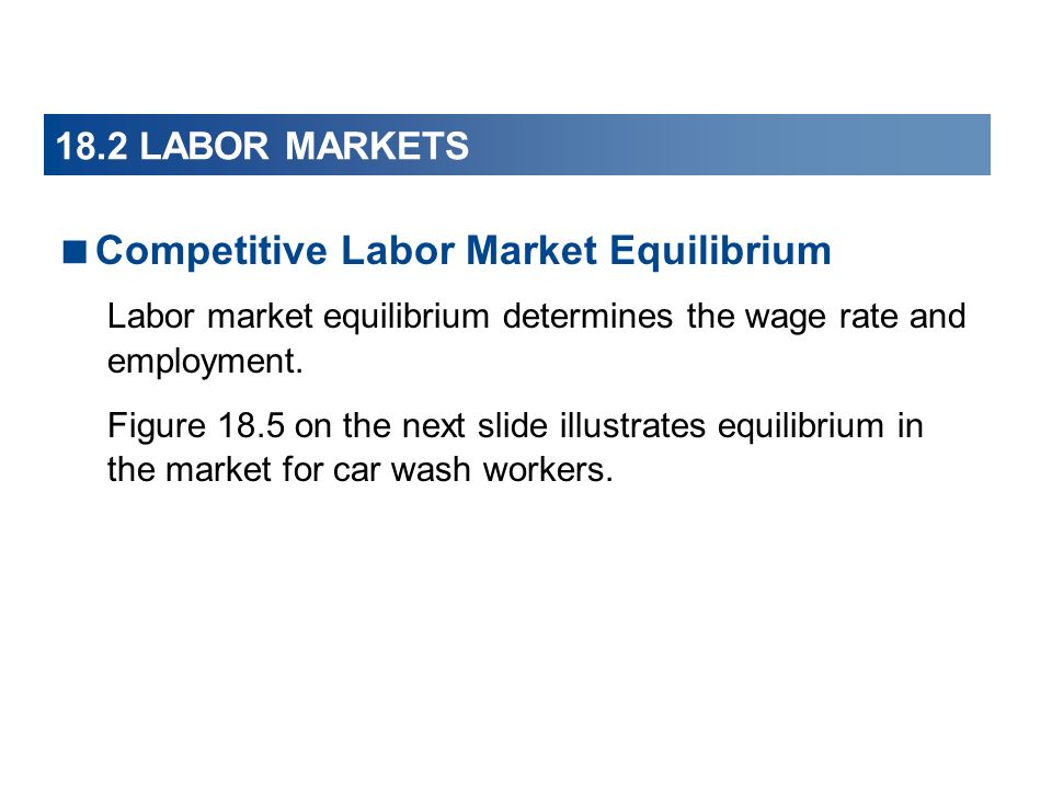 18.2 LABOR MARKETS Competitive Labor Market Equilibrium Labor market equilibrium determines the wage rate and employment. Figure 18.5 on the next slid