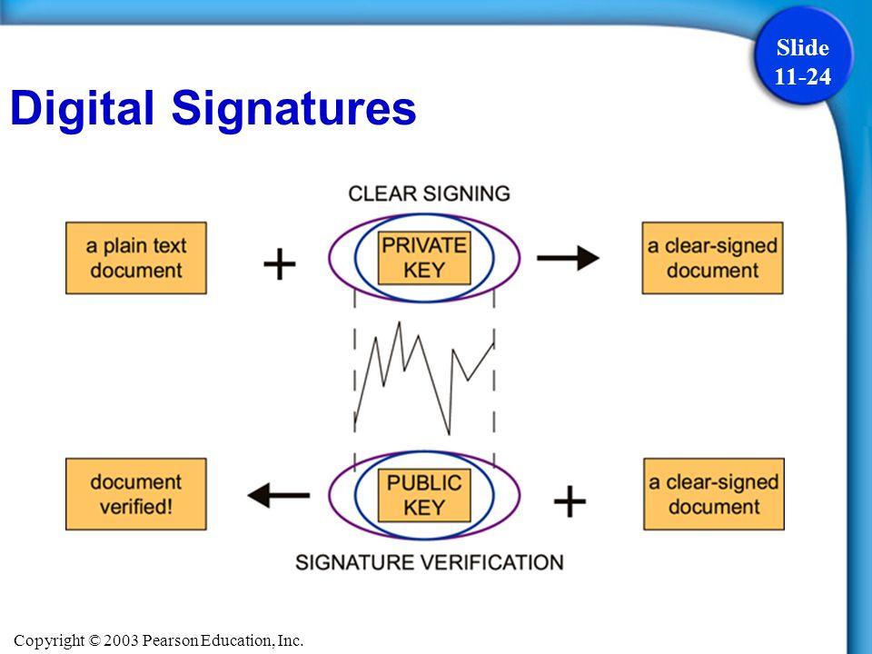 Copyright © 2003 Pearson Education, Inc. Slide 11-24 Digital Signatures