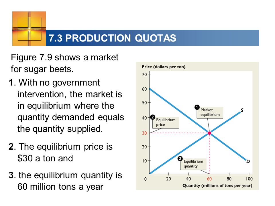 Figure 7.9 shows a market for sugar beets. 1. With no government intervention, the market is in equilibrium where the quantity demanded equals the qua