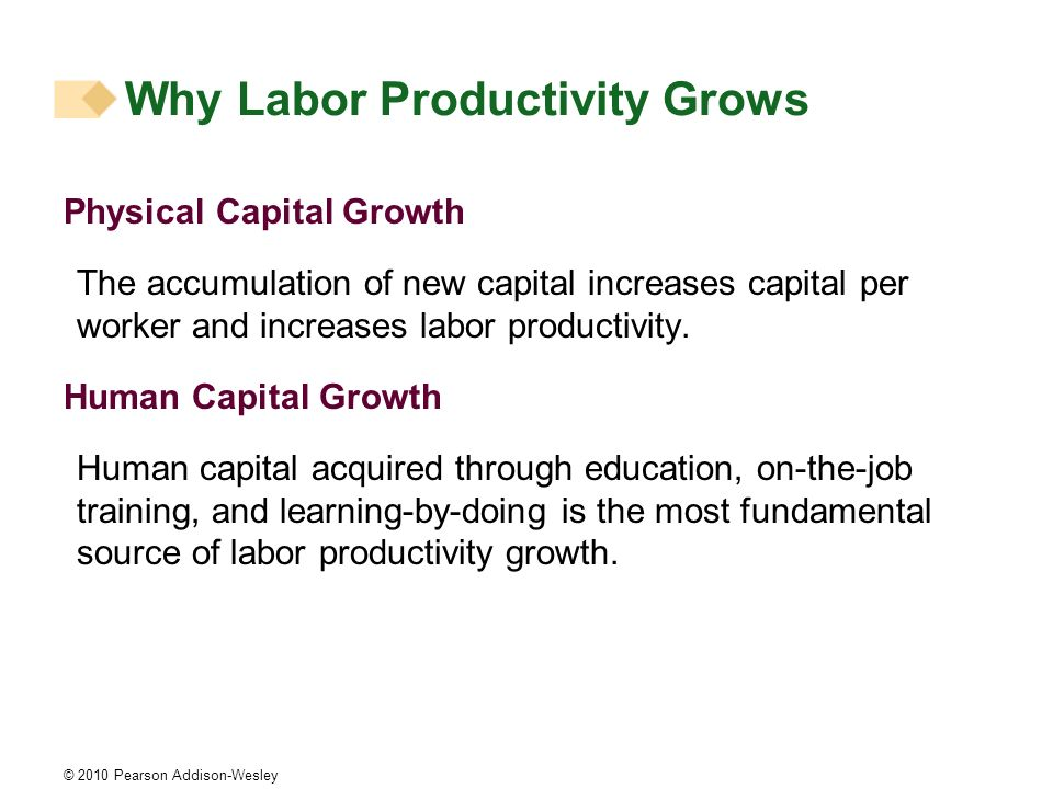 © 2010 Pearson Addison-Wesley Physical Capital Growth The accumulation of new capital increases capital per worker and increases labor productivity. H