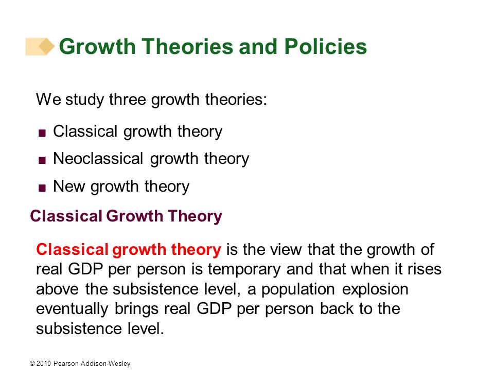 © 2010 Pearson Addison-Wesley We study three growth theories: Classical growth theory Neoclassical growth theory New growth theory Classical Growth Th