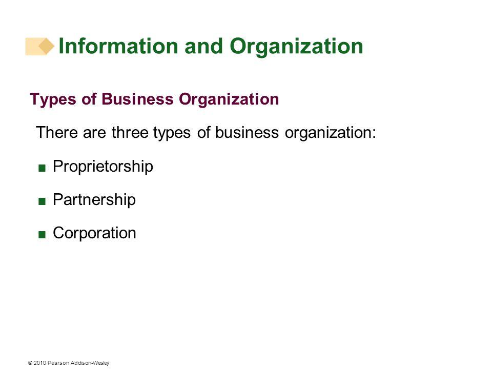 © 2010 Pearson Addison-Wesley Types of Business Organization There are three types of business organization: Proprietorship Partnership Corporation In