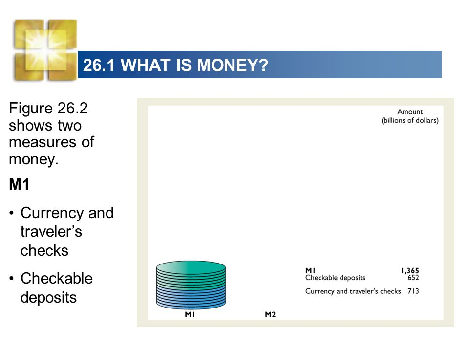 26.1 WHAT IS MONEY? Figure 26.2 shows two measures of money. M1 Currency and travelers checks Checkable deposits