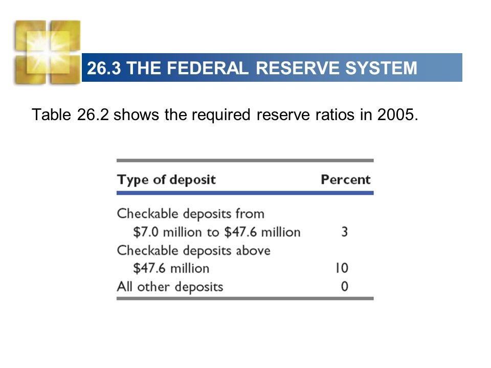 26.3 THE FEDERAL RESERVE SYSTEM Table 26.2 shows the required reserve ratios in 2005.