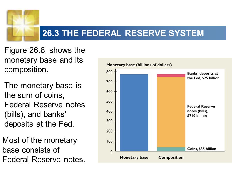 26.3 THE FEDERAL RESERVE SYSTEM Figure 26.8 shows the monetary base and its composition. The monetary base is the sum of coins, Federal Reserve notes