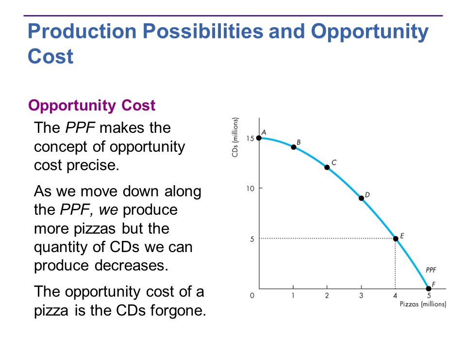 Production Possibilities and Opportunity Cost Opportunity Cost The PPF makes the concept of opportunity cost precise. As we move down along the PPF, w