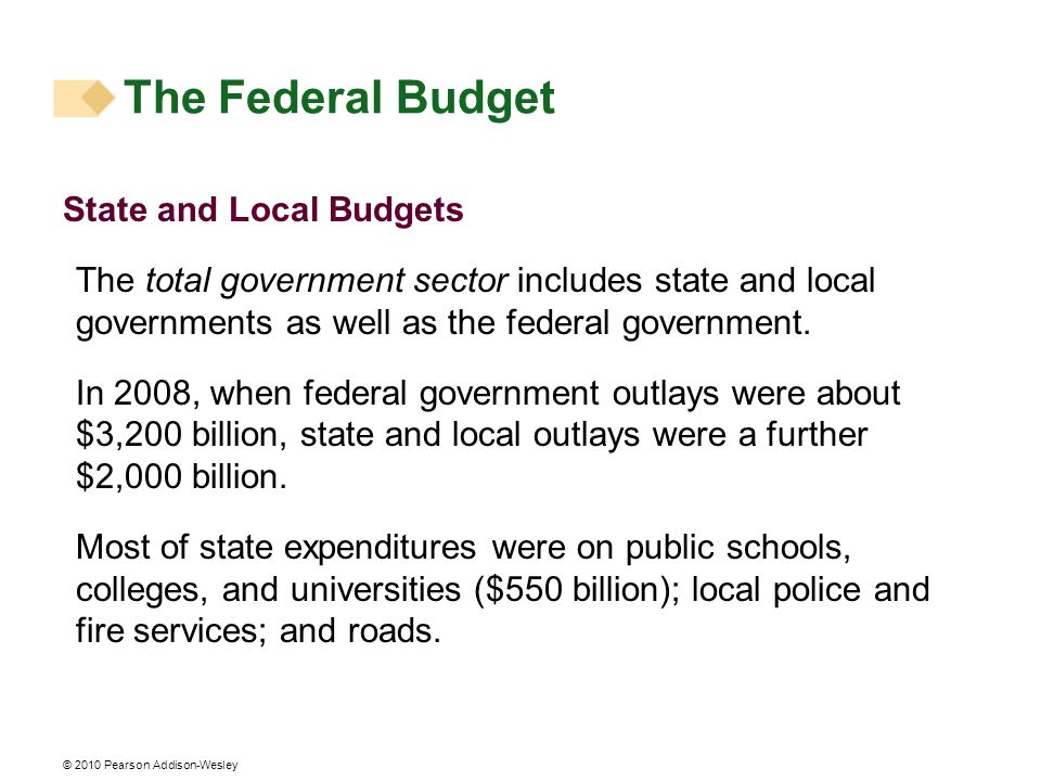 © 2010 Pearson Addison-Wesley State and Local Budgets The total government sector includes state and local governments as well as the federal governme