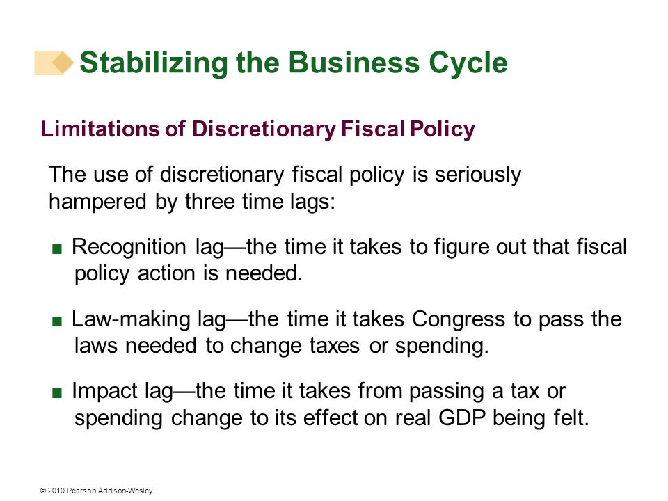 © 2010 Pearson Addison-Wesley Limitations of Discretionary Fiscal Policy The use of discretionary fiscal policy is seriously hampered by three time la