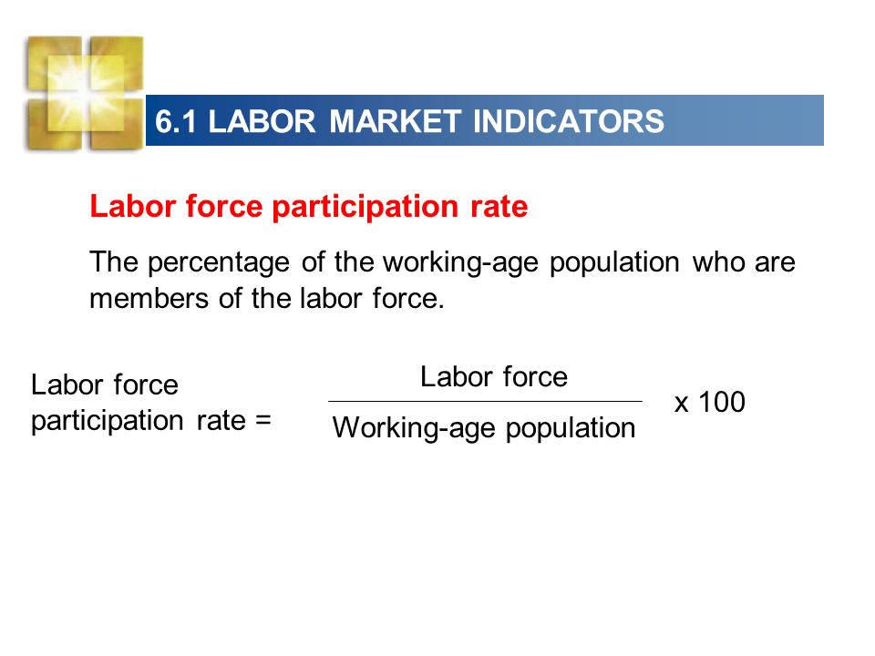 6.1 LABOR MARKET INDICATORS Labor force participation rate The percentage of the working-age population who are members of the labor force.
