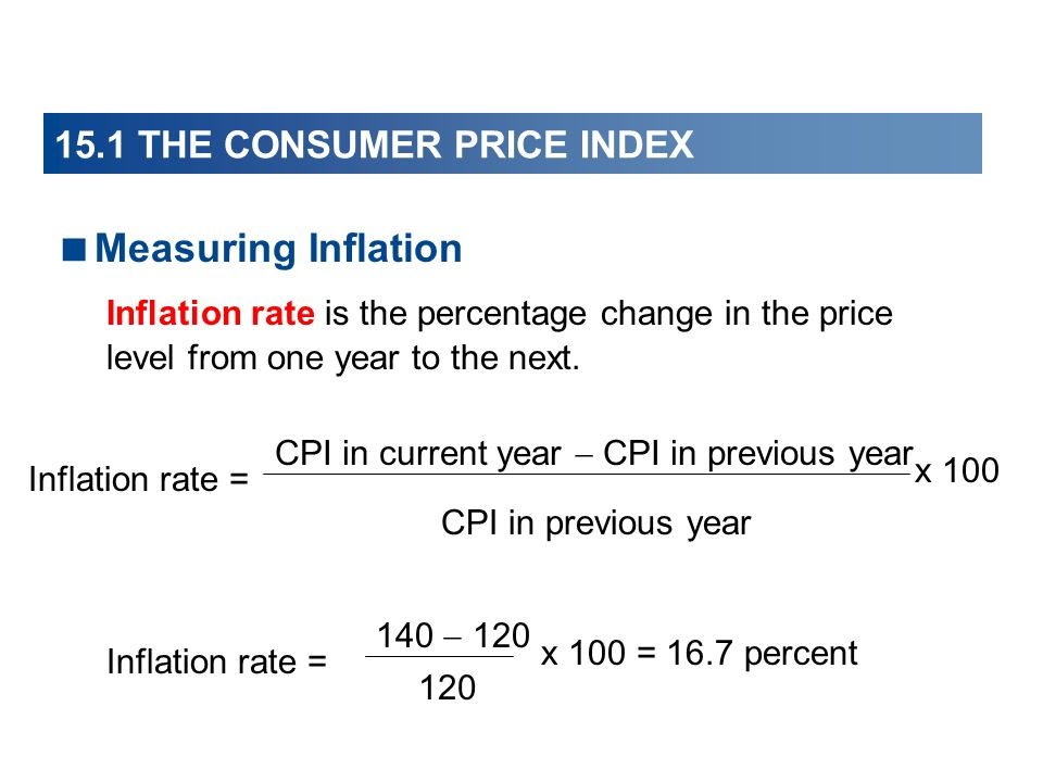15.1 THE CONSUMER PRICE INDEX Measuring Inflation Inflation rate is the percentage change in the price level from one year to the next. Inflation rate
