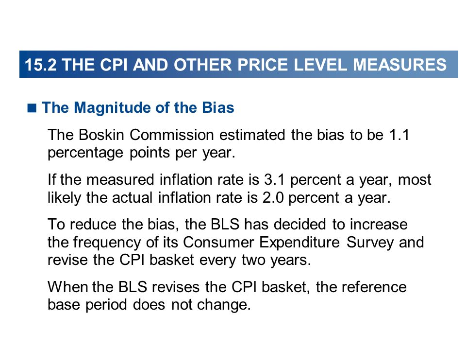 The Magnitude of the Bias The Boskin Commission estimated the bias to be 1.1 percentage points per year. If the measured inflation rate is 3.1 percent