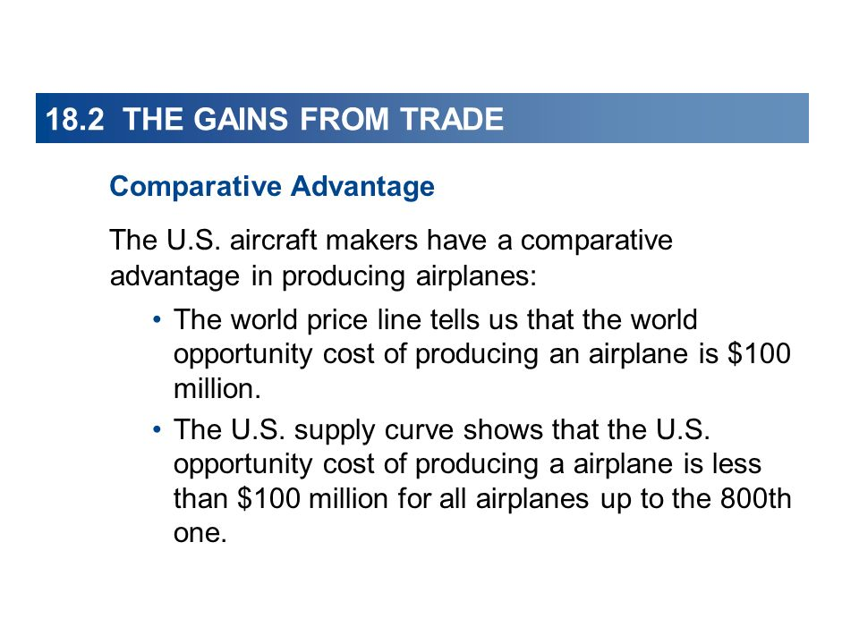 18.2 THE GAINS FROM TRADE Comparative Advantage The U.S. aircraft makers have a comparative advantage in producing airplanes: The world price line tel