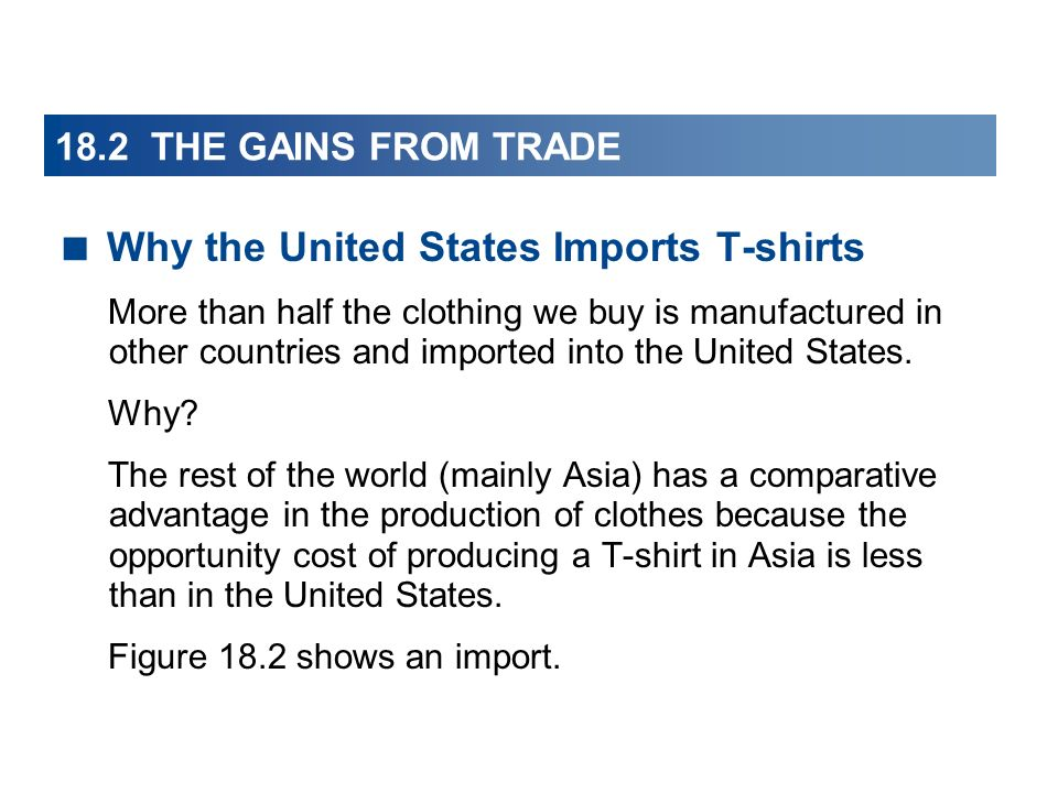 18.2 THE GAINS FROM TRADE Why the United States Imports T-shirts More than half the clothing we buy is manufactured in other countries and imported in
