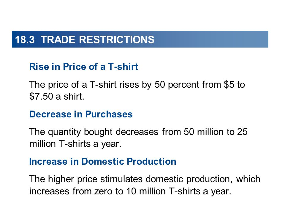 18.3 TRADE RESTRICTIONS Rise in Price of a T-shirt The price of a T-shirt rises by 50 percent from $5 to $7.50 a shirt. Decrease in Purchases The quan