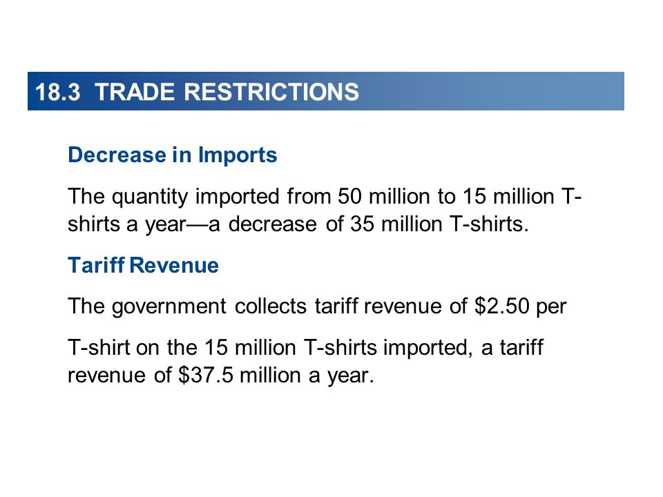 18.3 TRADE RESTRICTIONS Decrease in Imports The quantity imported from 50 million to 15 million T- shirts a yeara decrease of 35 million T-shirts. Tar