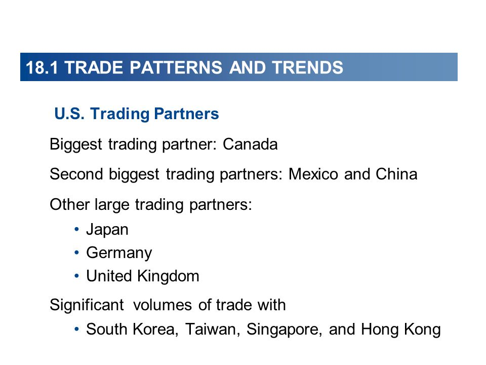 18.1 TRADE PATTERNS AND TRENDS U.S. Trading Partners Biggest trading partner: Canada Second biggest trading partners: Mexico and China Other large tra