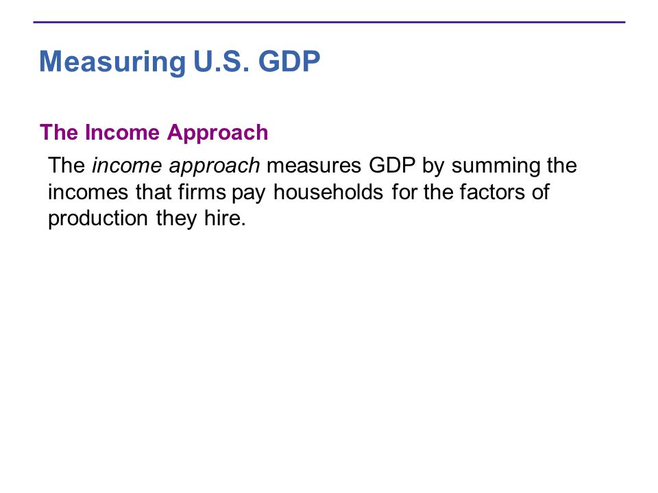 Measuring U.S. GDP The Income Approach The income approach measures GDP by summing the incomes that firms pay households for the factors of production