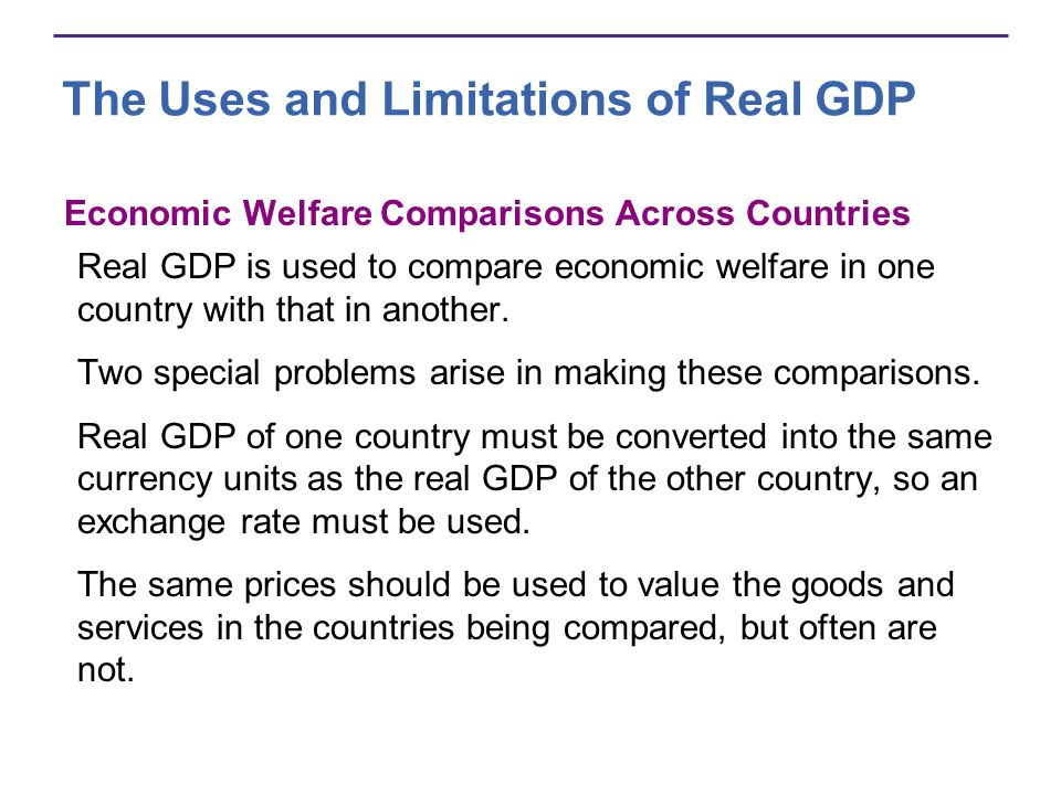 The Uses and Limitations of Real GDP Economic Welfare Comparisons Across Countries Real GDP is used to compare economic welfare in one country with th