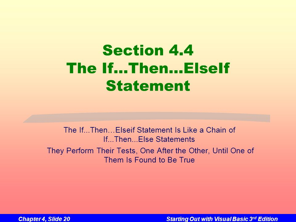 Chapter 4, Slide 20Starting Out with Visual Basic 3 rd Edition Section 4.4 The If…Then…ElseIf Statement The If...Then…Elseif Statement Is Like a Chain