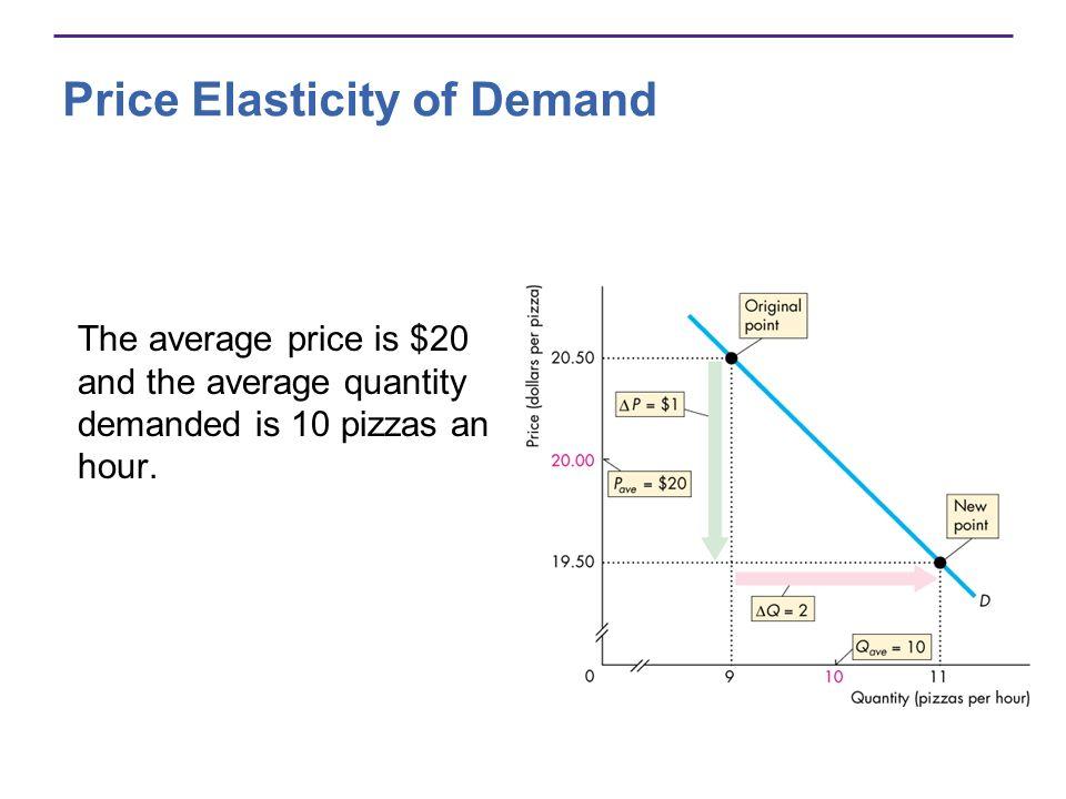 Price Elasticity of Demand The average price is $20 and the average quantity demanded is 10 pizzas an hour.
