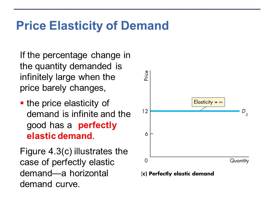 Price Elasticity of Demand If the percentage change in the quantity demanded is infinitely large when the price barely changes, the price elasticity o