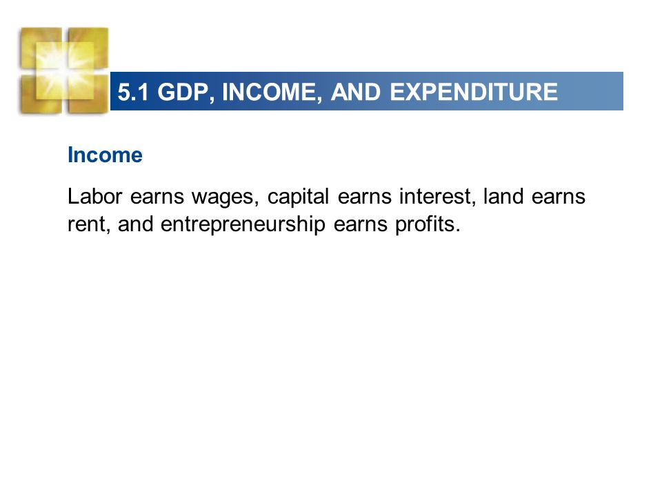 5.1 GDP, INCOME, AND EXPENDITURE Income Labor earns wages, capital earns interest, land earns rent, and entrepreneurship earns profits.