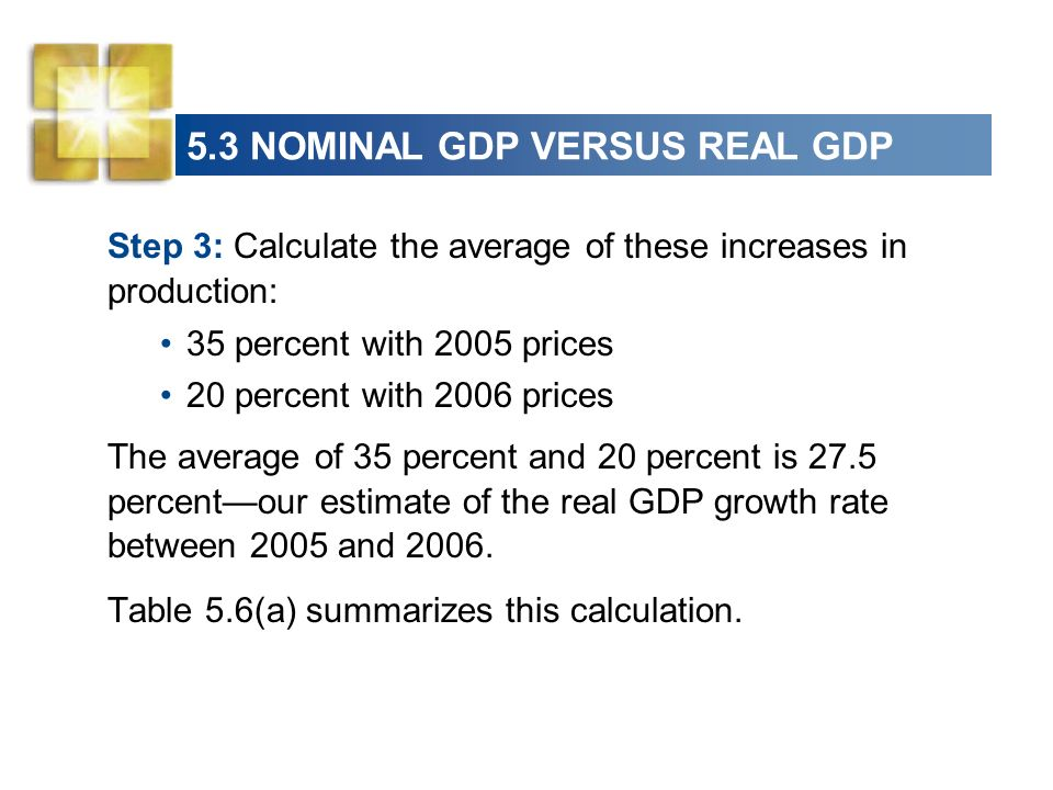 5.3 NOMINAL GDP VERSUS REAL GDP Step 3: Calculate the average of these increases in production: 35 percent with 2005 prices 20 percent with 2006 price
