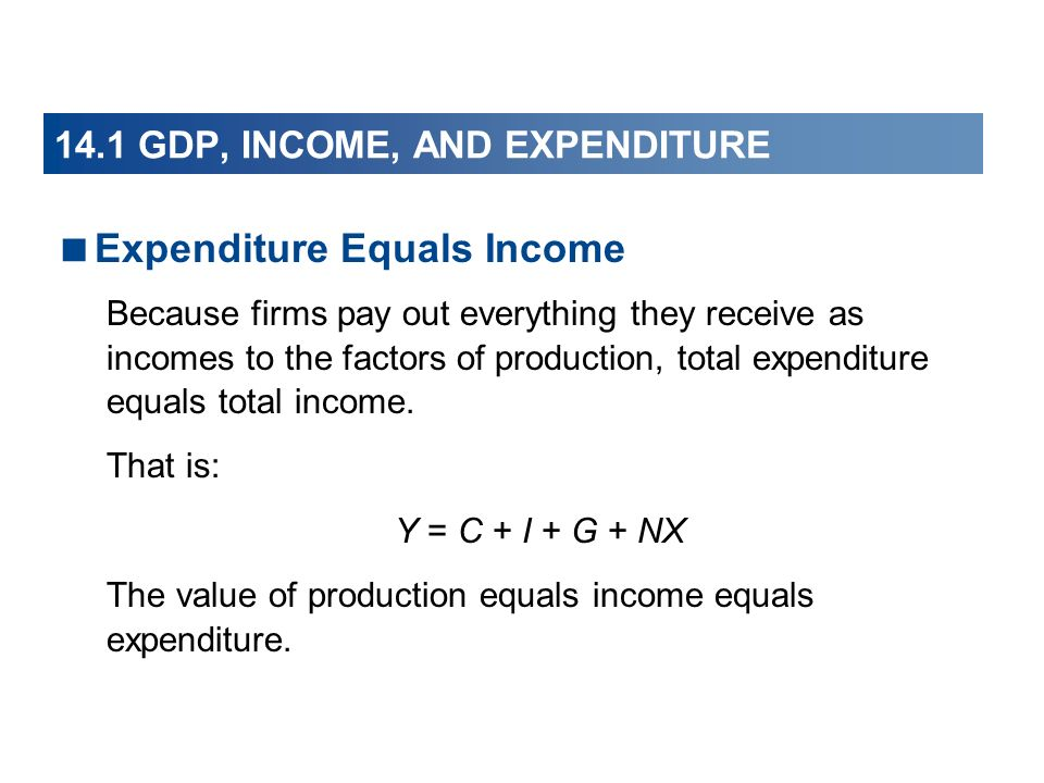 14.1 GDP, INCOME, AND EXPENDITURE Expenditure Equals Income Because firms pay out everything they receive as incomes to the factors of production, tot