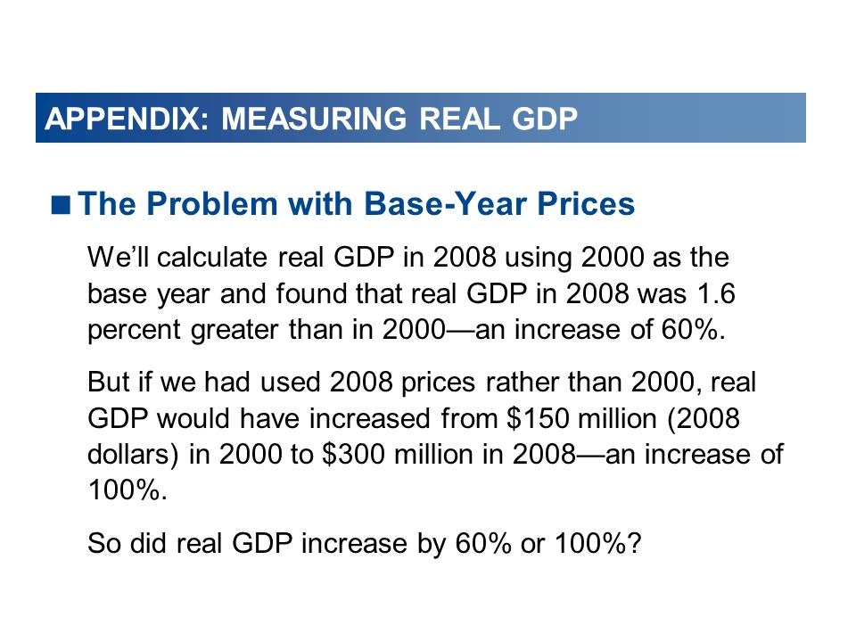 APPENDIX: MEASURING REAL GDP The Problem with Base-Year Prices Well calculate real GDP in 2008 using 2000 as the base year and found that real GDP in