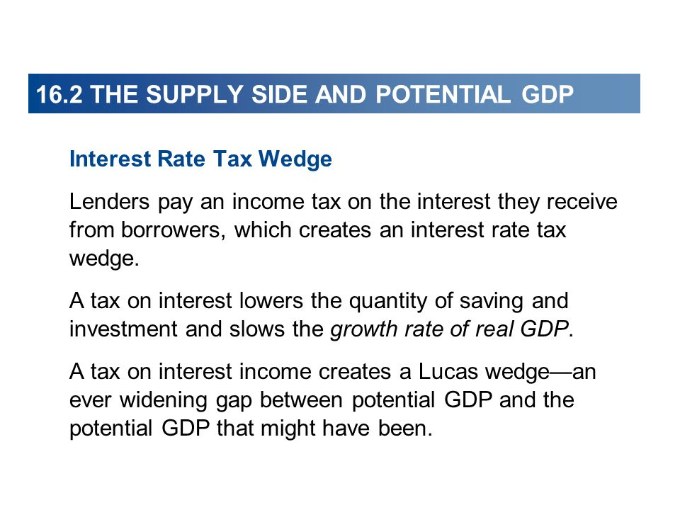 16.2 THE SUPPLY SIDE AND POTENTIAL GDP Interest Rate Tax Wedge Lenders pay an income tax on the interest they receive from borrowers, which creates an interest rate tax wedge.