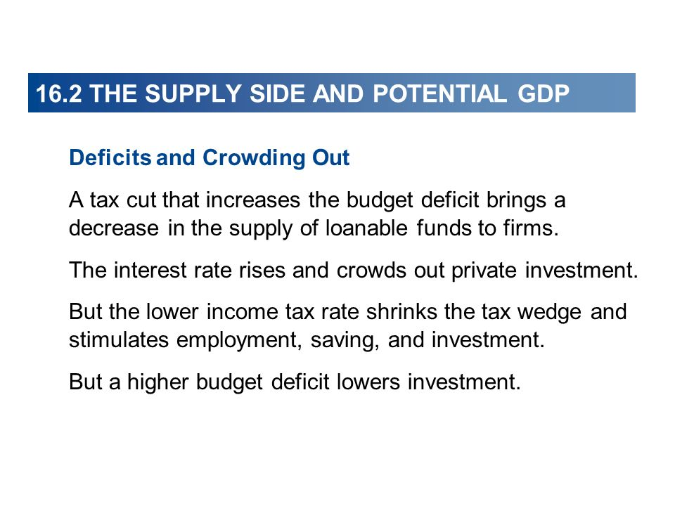 16.2 THE SUPPLY SIDE AND POTENTIAL GDP Deficits and Crowding Out A tax cut that increases the budget deficit brings a decrease in the supply of loanable funds to firms.