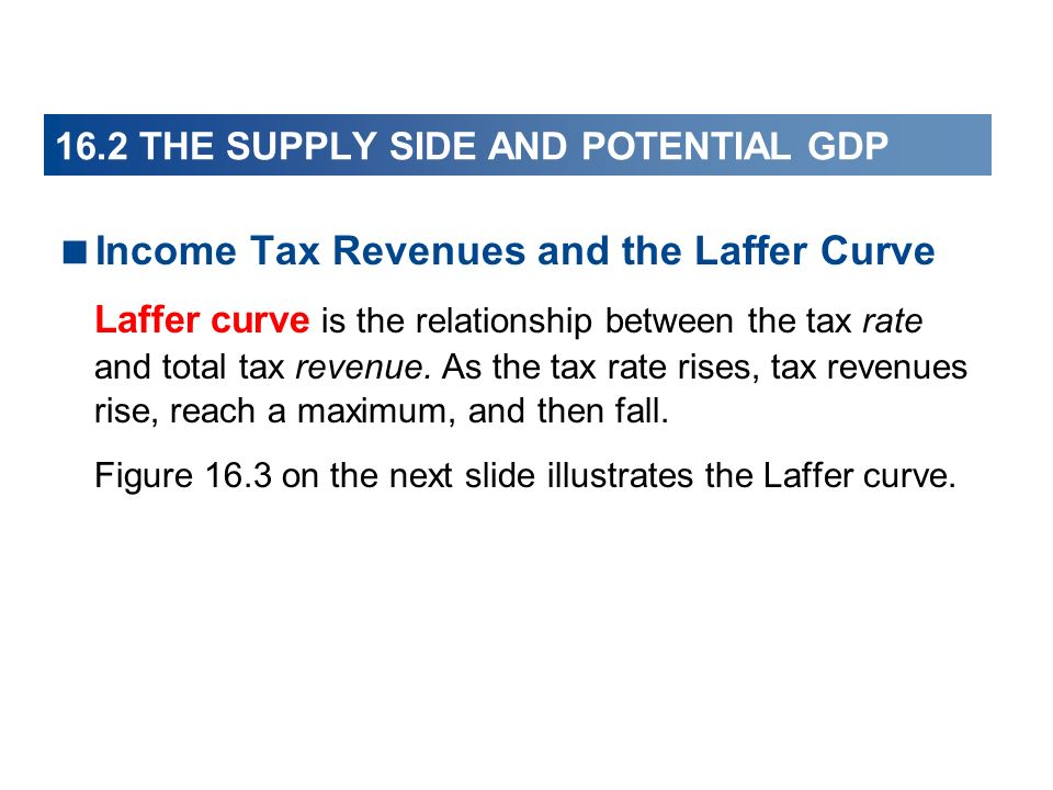 16.2 THE SUPPLY SIDE AND POTENTIAL GDP Income Tax Revenues and the Laffer Curve Laffer curve is the relationship between the tax rate and total tax re