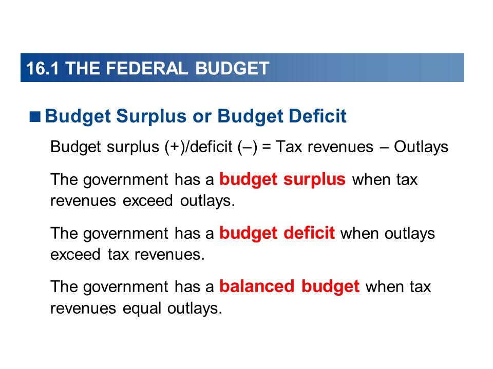 16.1 THE FEDERAL BUDGET Budget Surplus or Budget Deficit Budget surplus (+)/deficit (–) = Tax revenues – Outlays The government has a budget surplus when tax revenues exceed outlays.