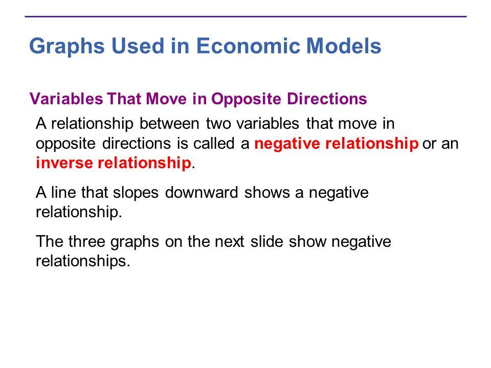 Variables That Move in Opposite Directions A relationship between two variables that move in opposite directions is called a negative relationship or