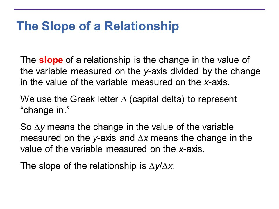 The Slope of a Relationship The slope of a relationship is the change in the value of the variable measured on the y-axis divided by the change in the