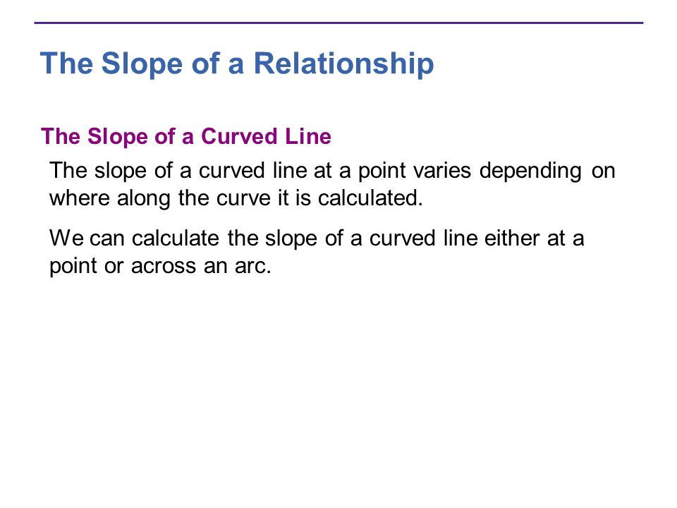 The Slope of a Relationship The Slope of a Curved Line The slope of a curved line at a point varies depending on where along the curve it is calculate