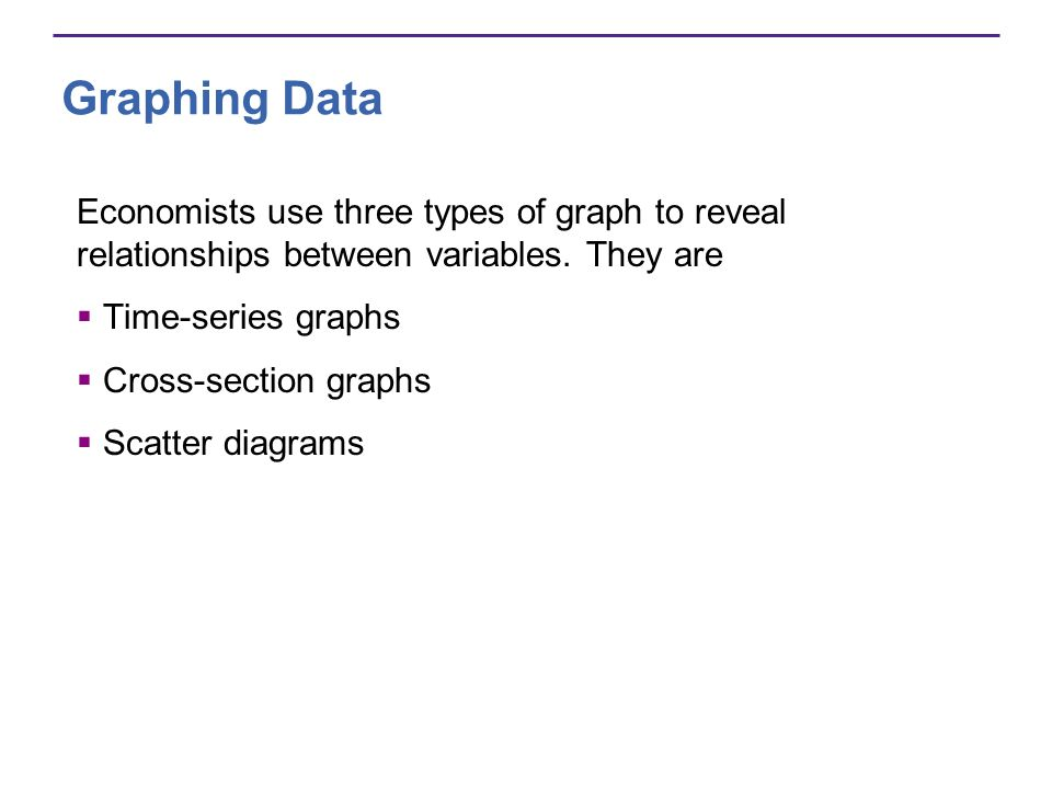 Graphing Data Economists use three types of graph to reveal relationships between variables. They are Time-series graphs Cross-section graphs Scatter