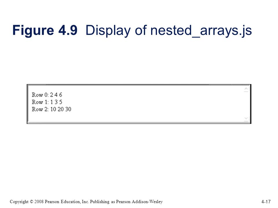 4-17 Copyright © 2008 Pearson Education, Inc. Publishing as Pearson Addison-Wesley Figure 4.9 Display of nested_arrays.js