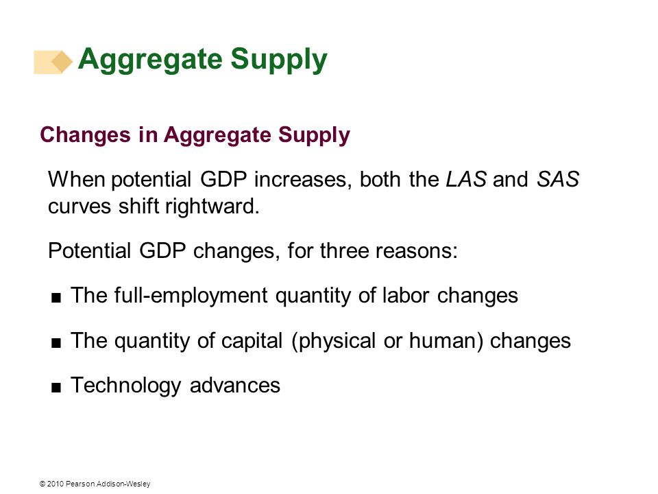 © 2010 Pearson Addison-Wesley Changes in Aggregate Supply When potential GDP increases, both the LAS and SAS curves shift rightward. Potential GDP cha