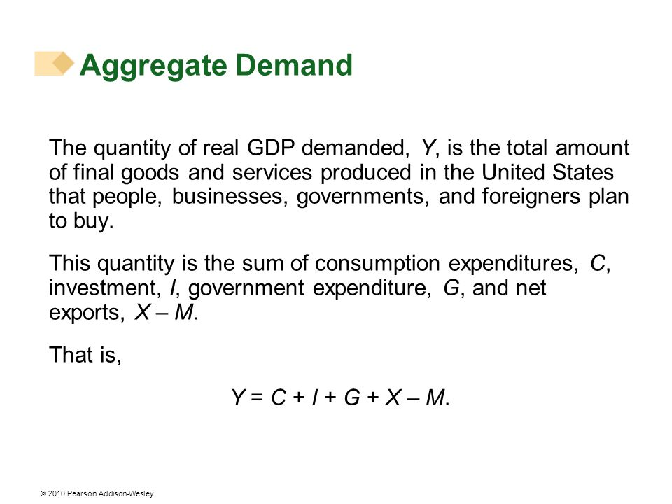 © 2010 Pearson Addison-Wesley The quantity of real GDP demanded, Y, is the total amount of final goods and services produced in the United States that