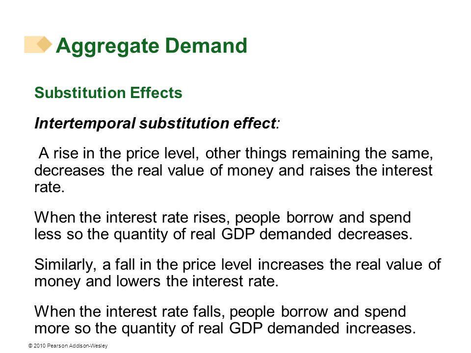 © 2010 Pearson Addison-Wesley Aggregate Demand Substitution Effects Intertemporal substitution effect: A rise in the price level, other things remaini