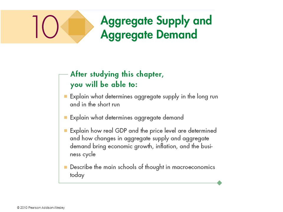 © 2010 Pearson Addison-Wesley Figure 10.3 shows the effect of a change in the money wage rate on aggregate supply.