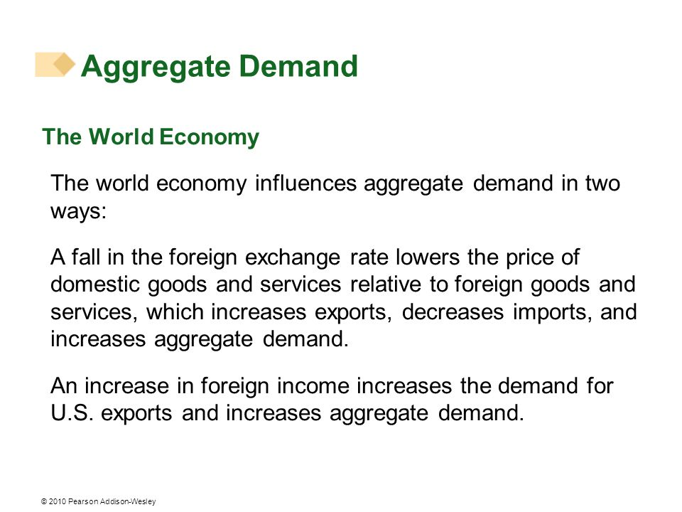 © 2010 Pearson Addison-Wesley Aggregate Demand The World Economy The world economy influences aggregate demand in two ways: A fall in the foreign exch