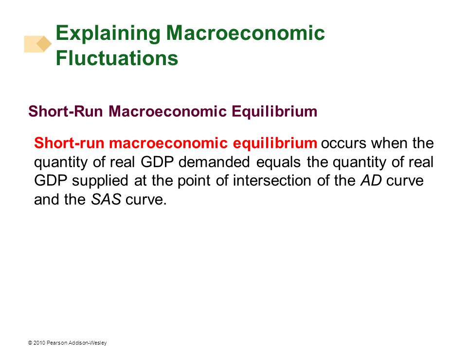 © 2010 Pearson Addison-Wesley Explaining Macroeconomic Fluctuations Short-Run Macroeconomic Equilibrium Short-run macroeconomic equilibrium occurs whe