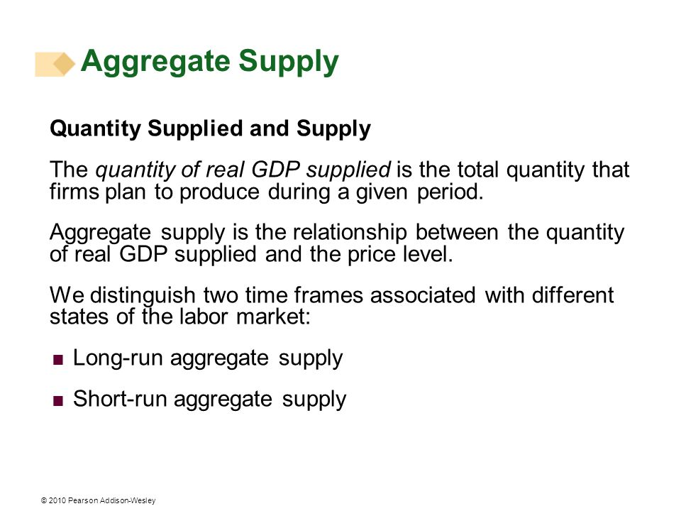 © 2010 Pearson Addison-Wesley Long-Run Aggregate Supply Long-run aggregate supply is the relationship between the quantity of real GDP supplied and the price level when real GDP equals potential GDP.