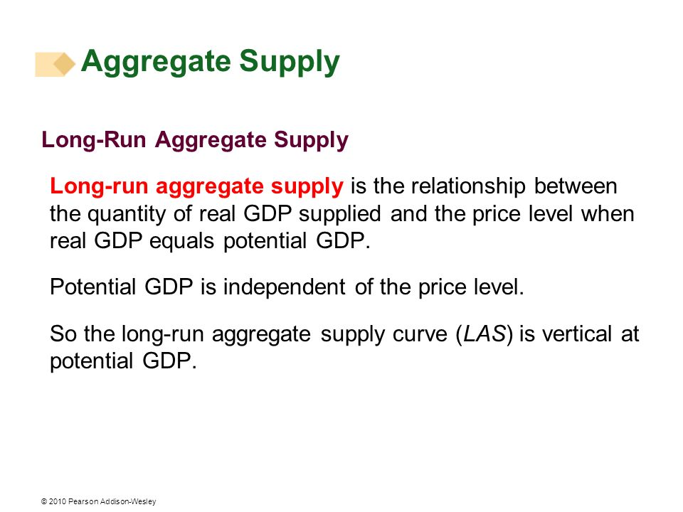 © 2010 Pearson Addison-Wesley Short-Run Aggregate Supply Short-run aggregate supply is the relationship between the quantity of real GDP supplied and the price level when the money wage rate, the prices of other resources, and potential GDP remain constant.