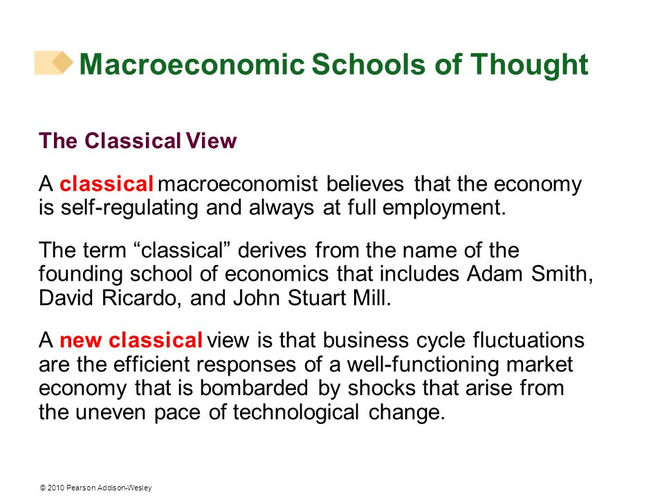 © 2010 Pearson Addison-Wesley Macroeconomic Schools of Thought The Classical View A classical macroeconomist believes that the economy is self-regulat