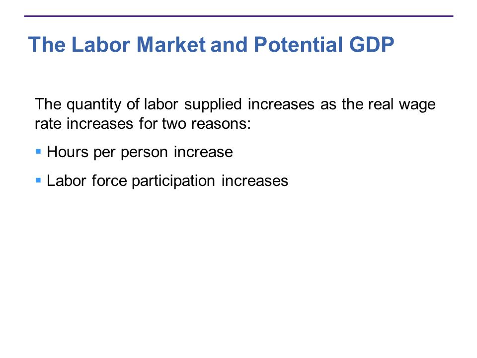 The Labor Market and Potential GDP The quantity of labor supplied increases as the real wage rate increases for two reasons: Hours per person increase
