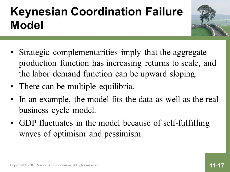 Copyright © 2008 Pearson Addison-Wesley. All rights reserved. 11-17 Keynesian Coordination Failure Model Strategic complementarities imply that the ag
