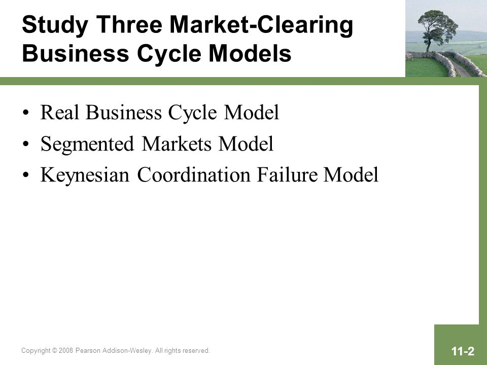 Copyright © 2008 Pearson Addison-Wesley. All rights reserved. 11-2 Study Three Market-Clearing Business Cycle Models Real Business Cycle Model Segment